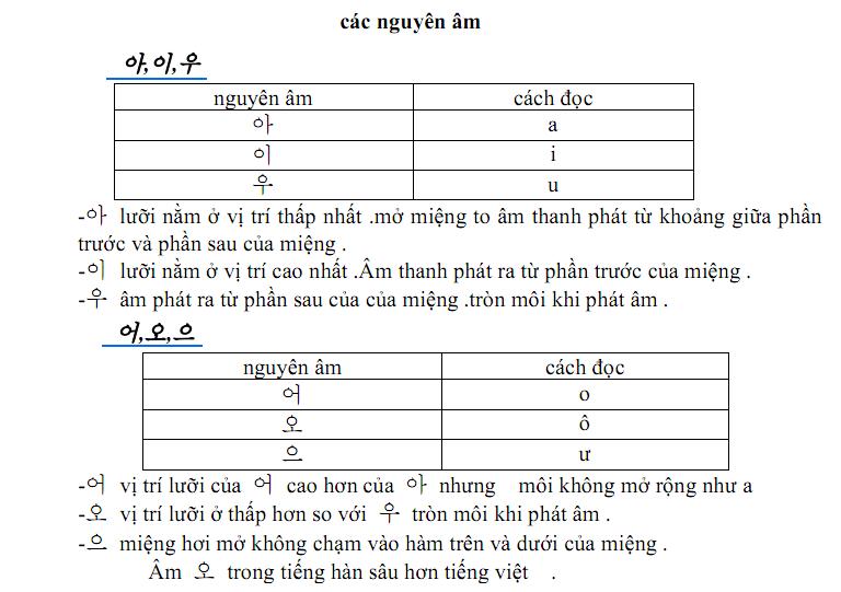 Cấu trúc âm tiết tiếng Hàn - 01