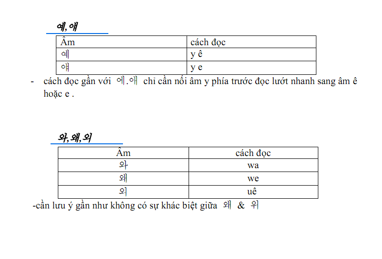 Cấu trúc âm tiết tiếng Hàn - 03